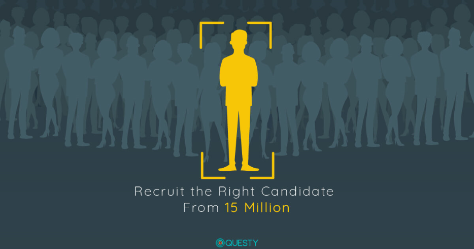 Recruit the Right Candidate From 15 Million